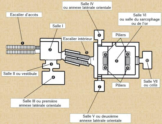 Plan de la tombe - Source : wikipedia
