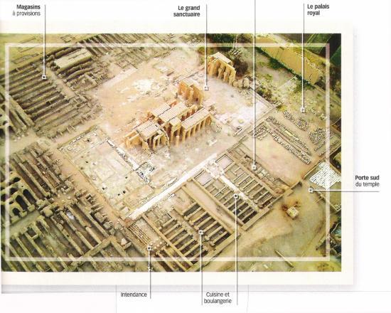 Descriptif  des éléments du temple.